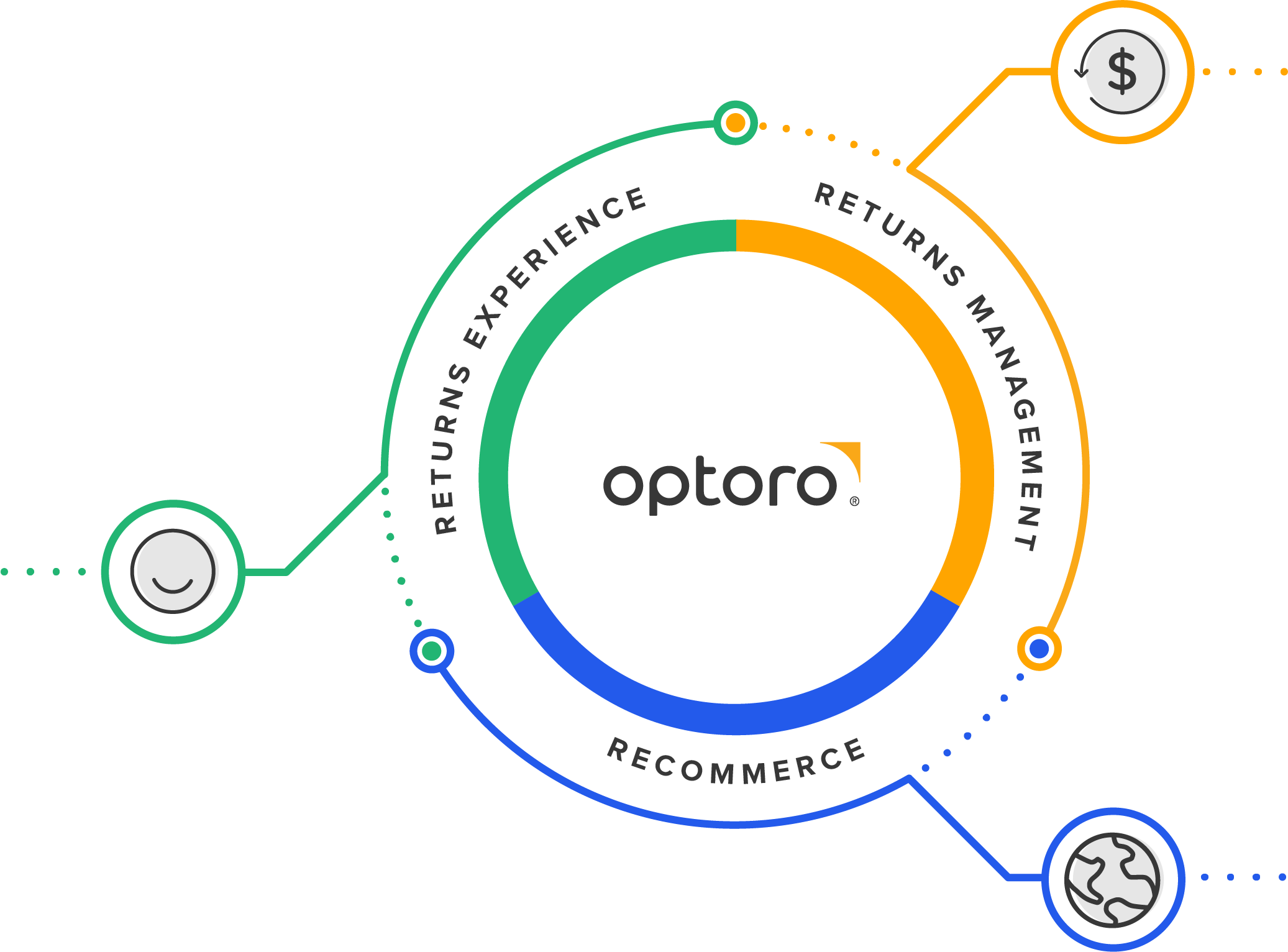 Optoro_Solution Graphic@2x